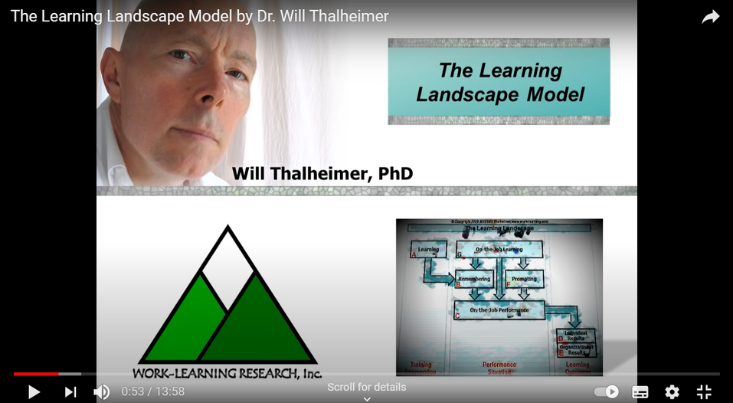 The Learning Landscape Model by Dr. Will Thalheimer